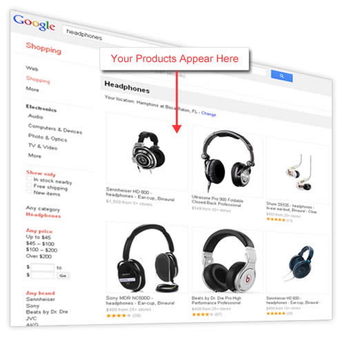 Google Shopping Products Submission